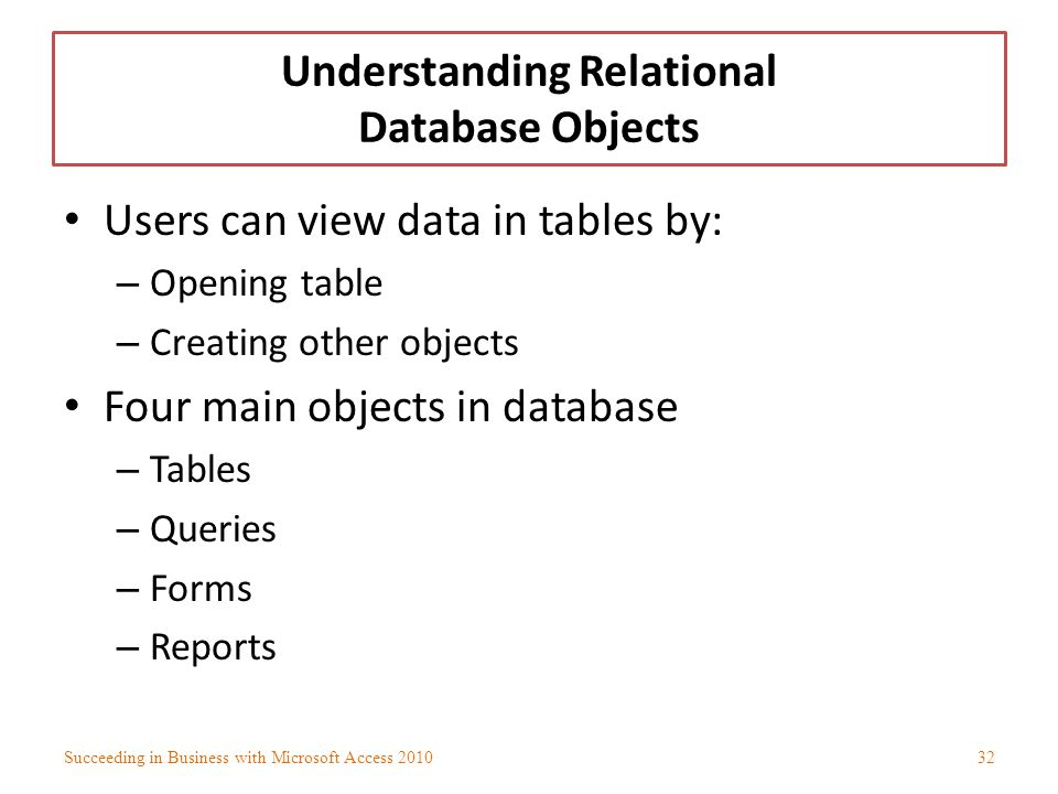 Understanding Relational Database Objects