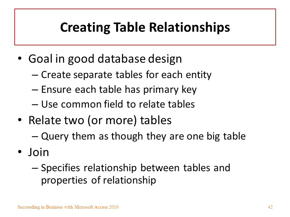 Creating Table Relationships