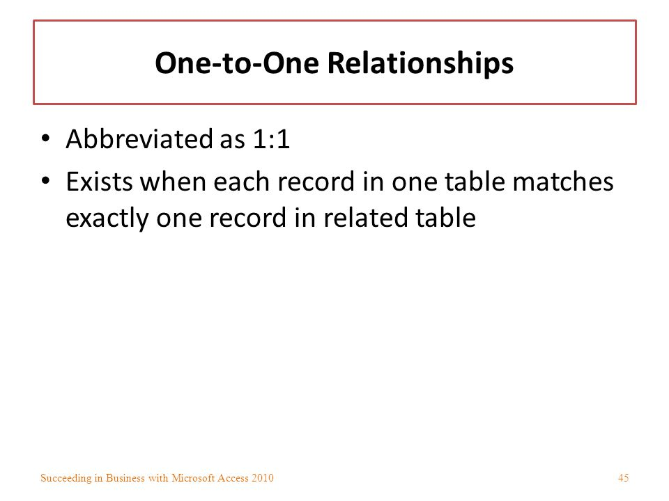 One-to-One Relationships