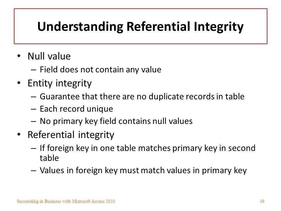 Understanding Referential Integrity