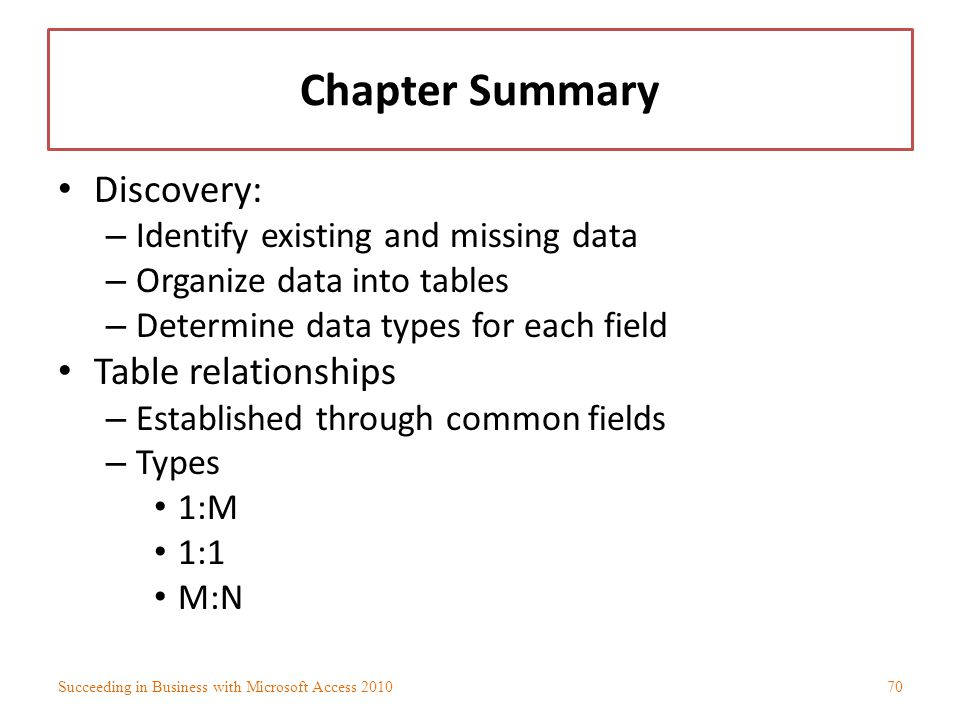 Chapter Summary Discovery: Table relationships