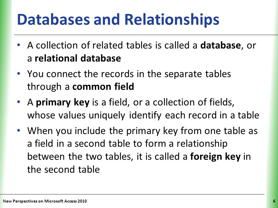 Databases and Relationships