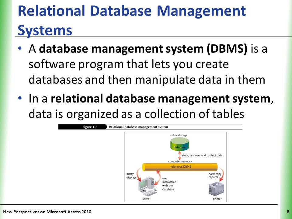 data base management system In this guide we list the five types of database management systems while giving a short description of each of them these include, relational, network, object-oriented, flat file and hierarchical database management systems.