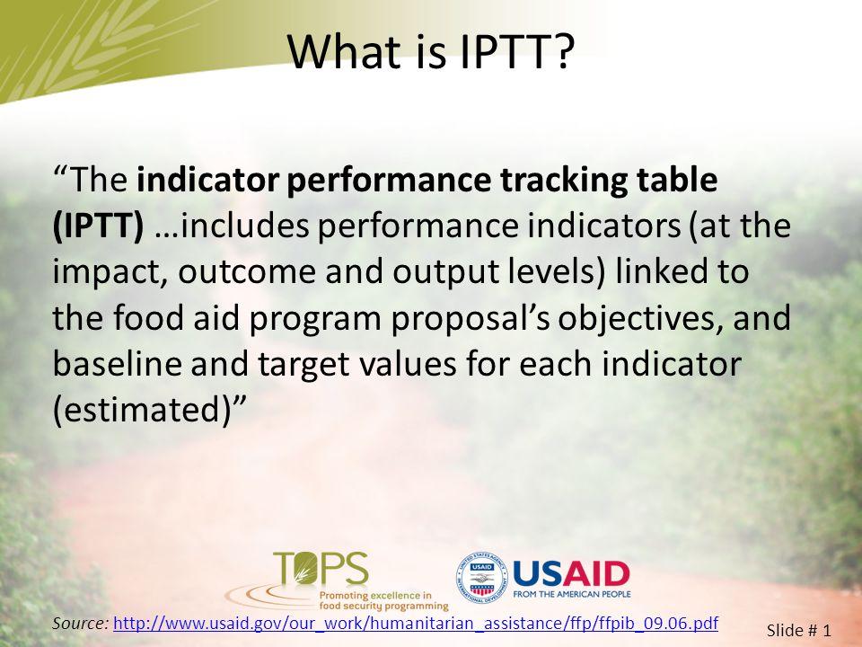 What is IPTT