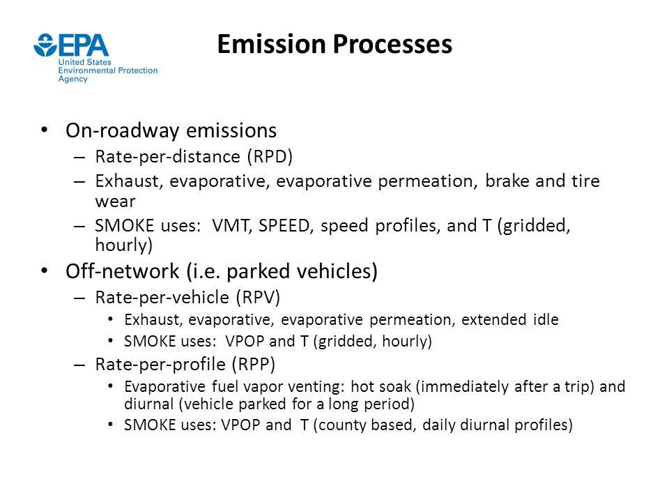 Emission Processes On-roadway emissions