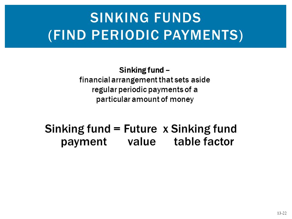 Sinking Funds (Find Periodic Payments)