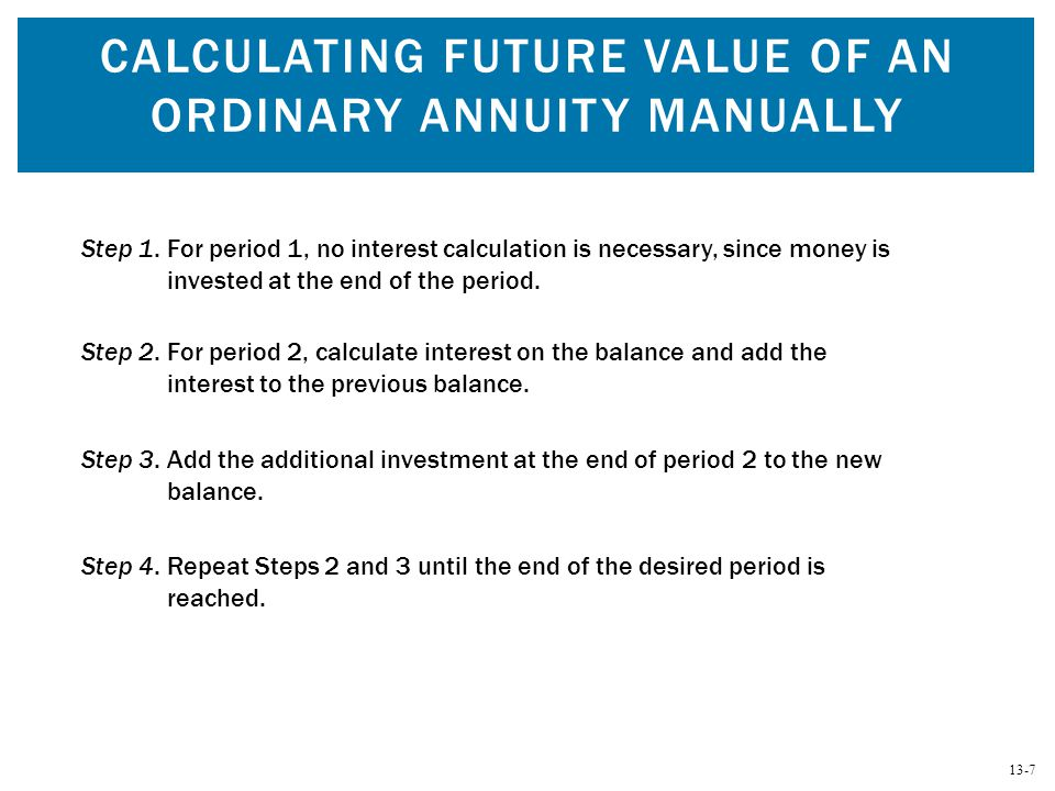 Calculating Future Value of an Ordinary Annuity Manually