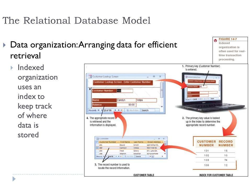 The Relational Database Model
