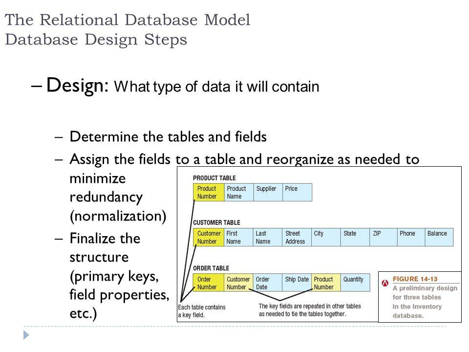 The Relational Database Model Database Design Steps