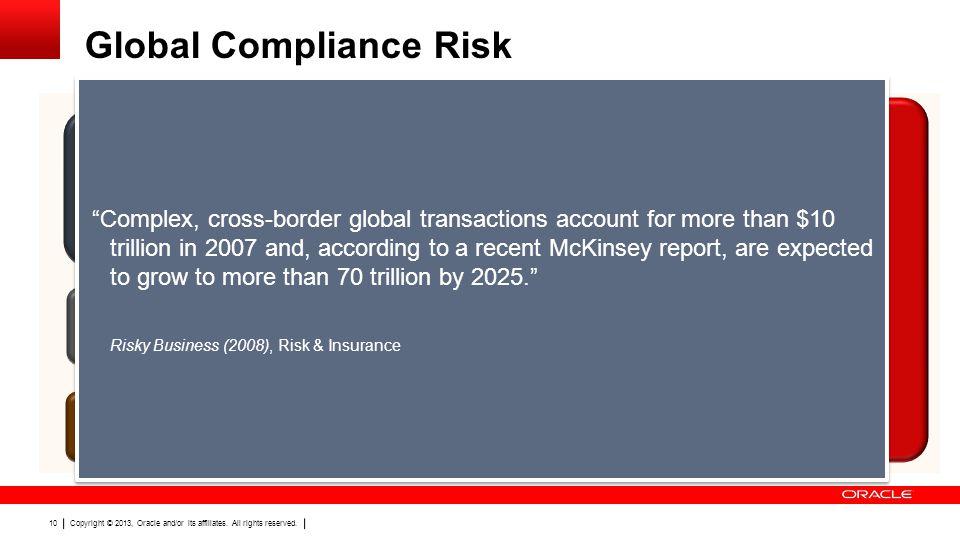 Global Compliance Risk