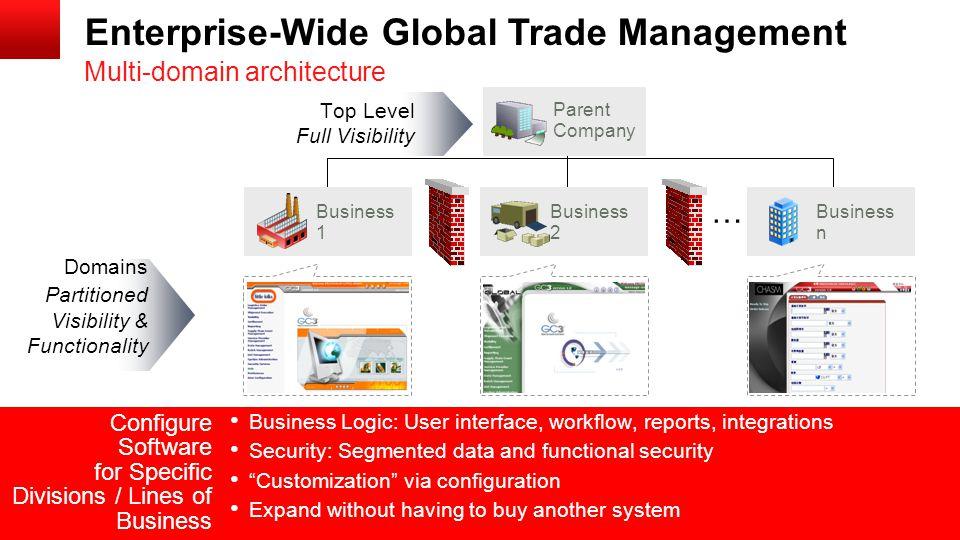Enterprise-Wide Global Trade Management