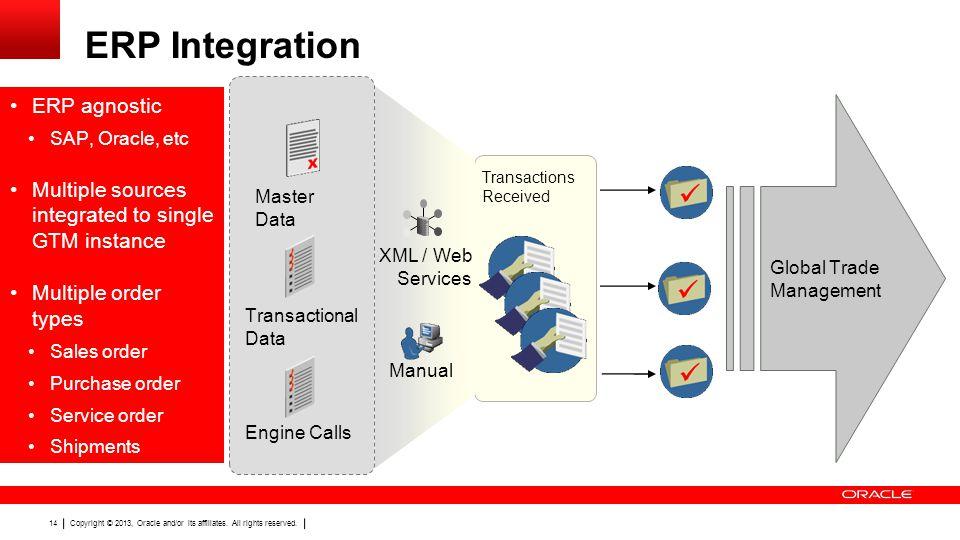 ERP Integration ERP agnostic