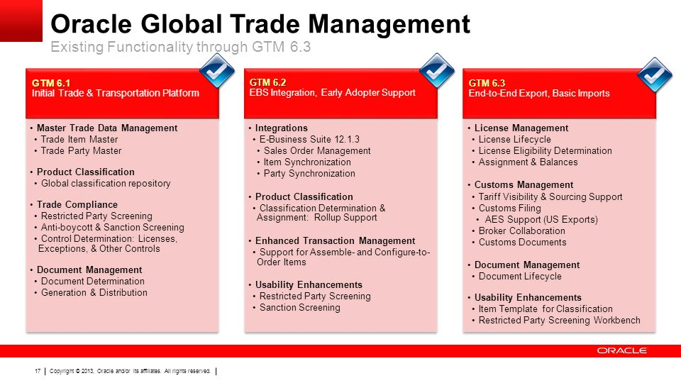 Oracle Global Trade Management Existing Functionality through GTM 6.3