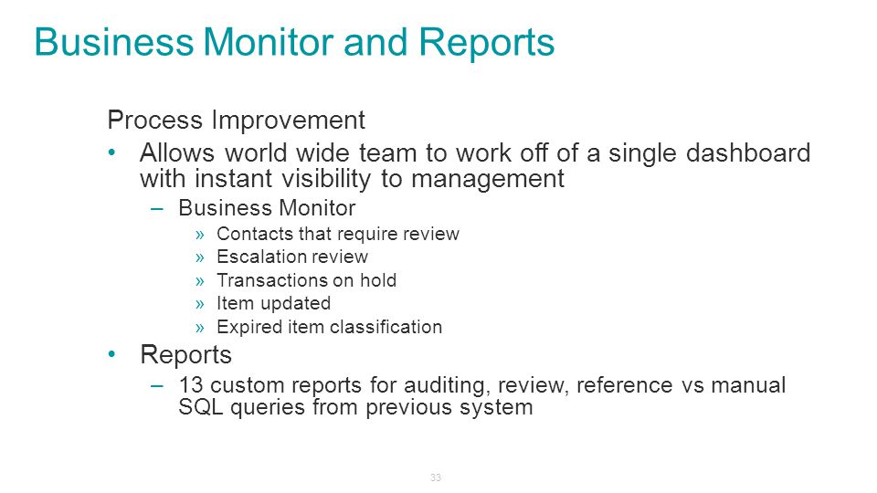 Business Monitor and Reports