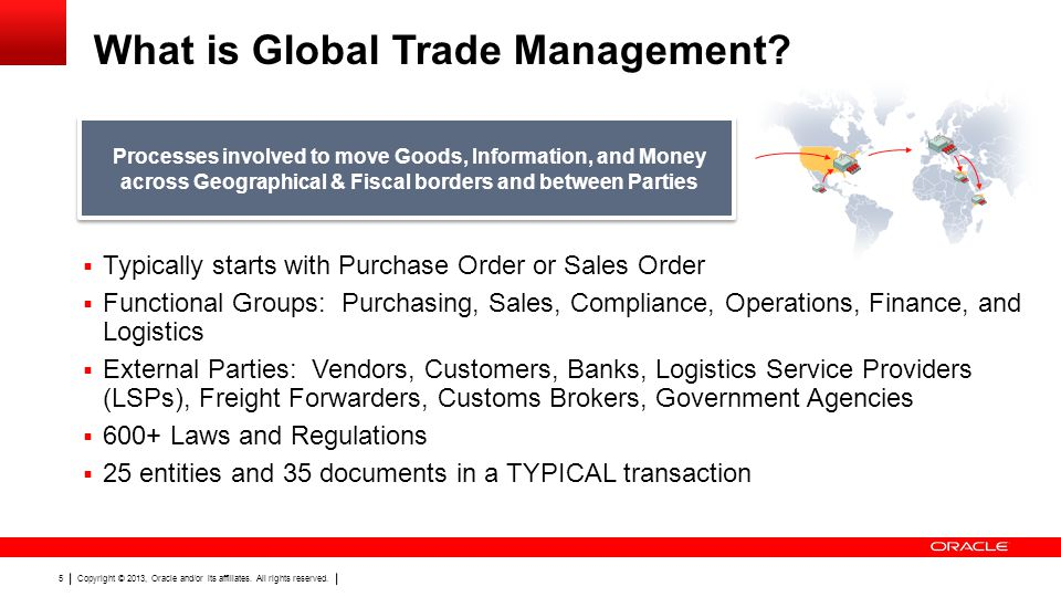 What is Global Trade Management