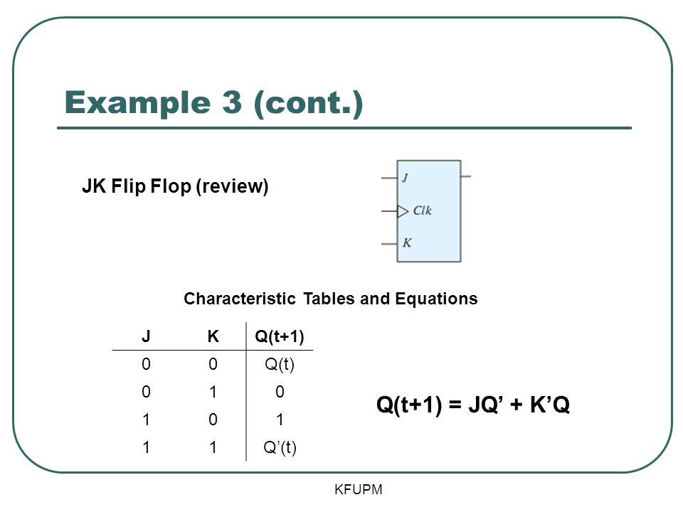 Example 3 (cont.) Q(t+1) = JQ' + K'Q JK Flip Flop (review)