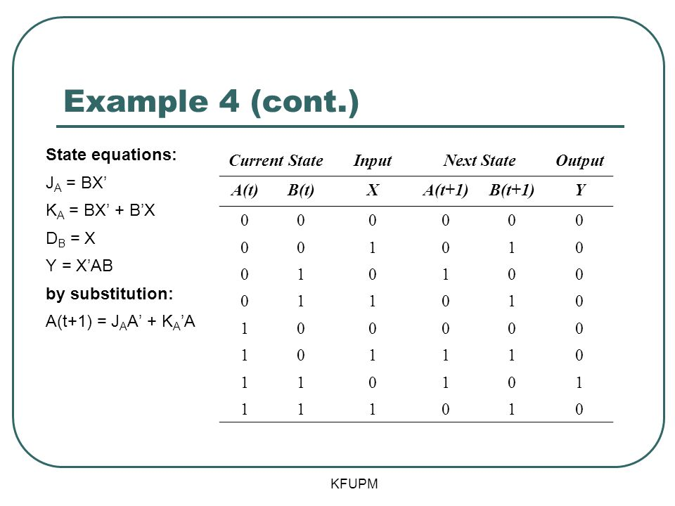 Example 4 (cont.) State equations: JA = BX' KA = BX' + B'X DB = X Y = X'AB by substitution: A(t+1) = JAA' + KA'A