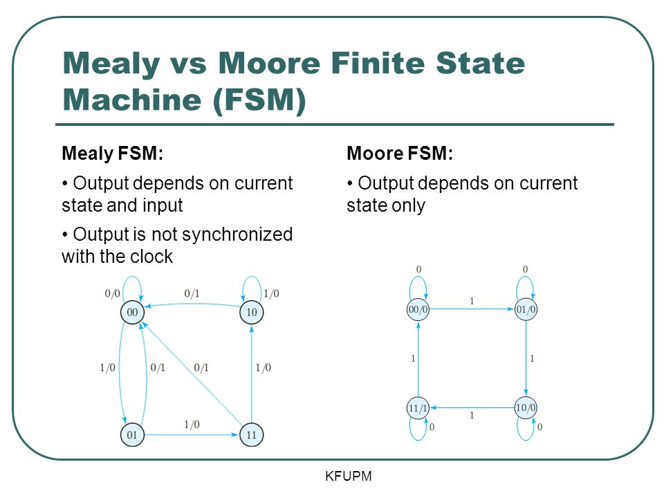 Mealy vs Moore Finite State Machine (FSM)