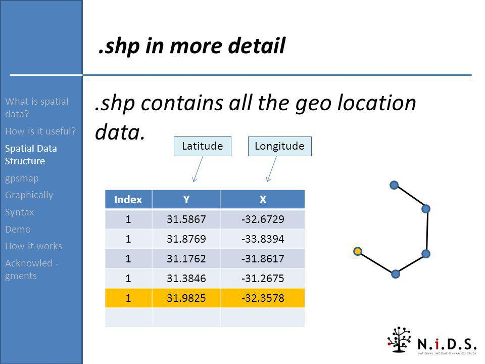 .shp contains all the geo location data.