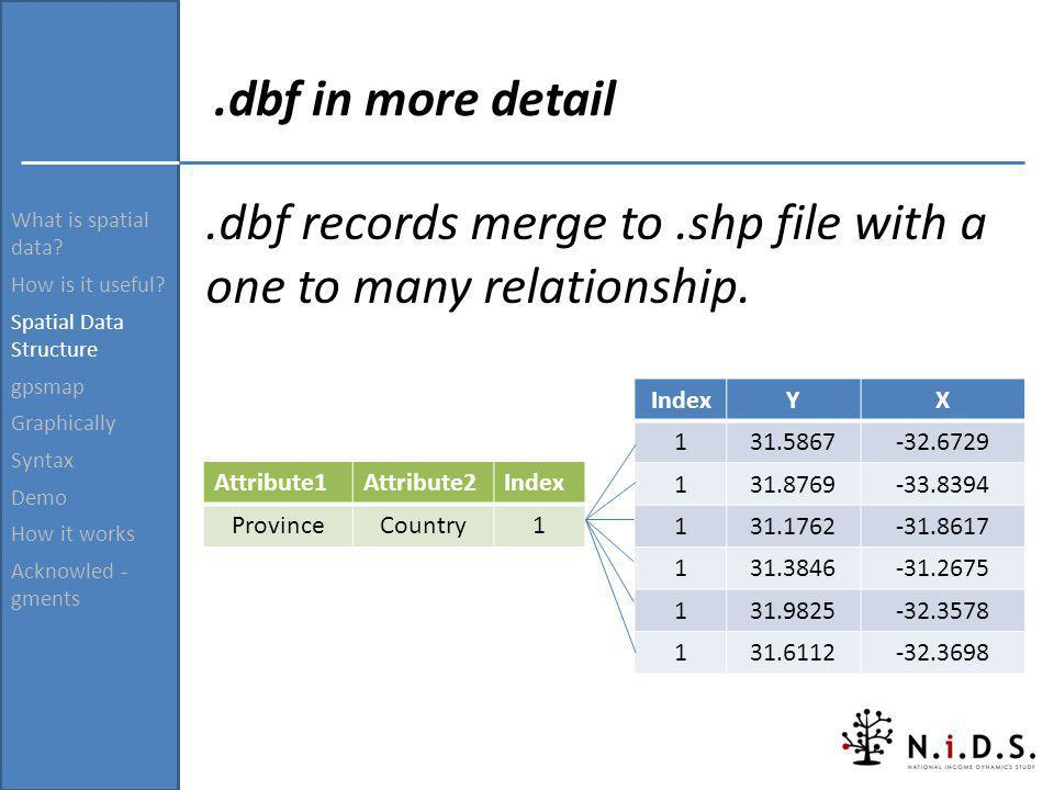 .dbf records merge to .shp file with a one to many relationship.