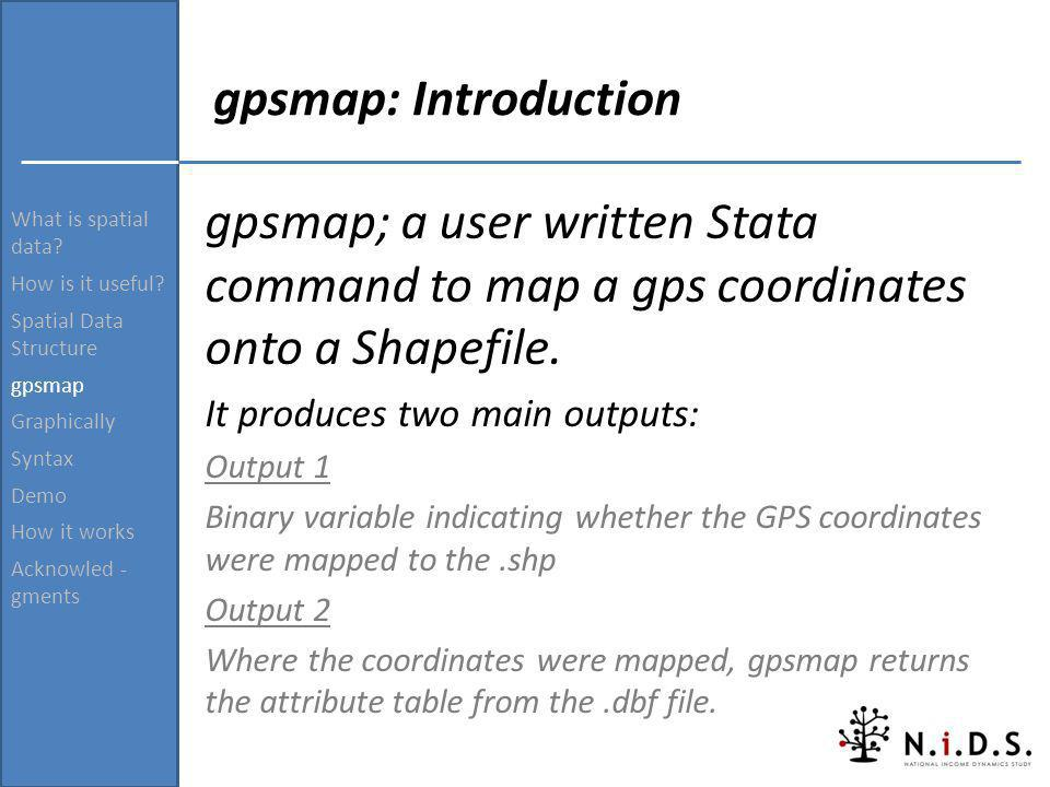 What is spatial data How is it useful Spatial Data Structure. gpsmap. Graphically. Syntax. Demo.