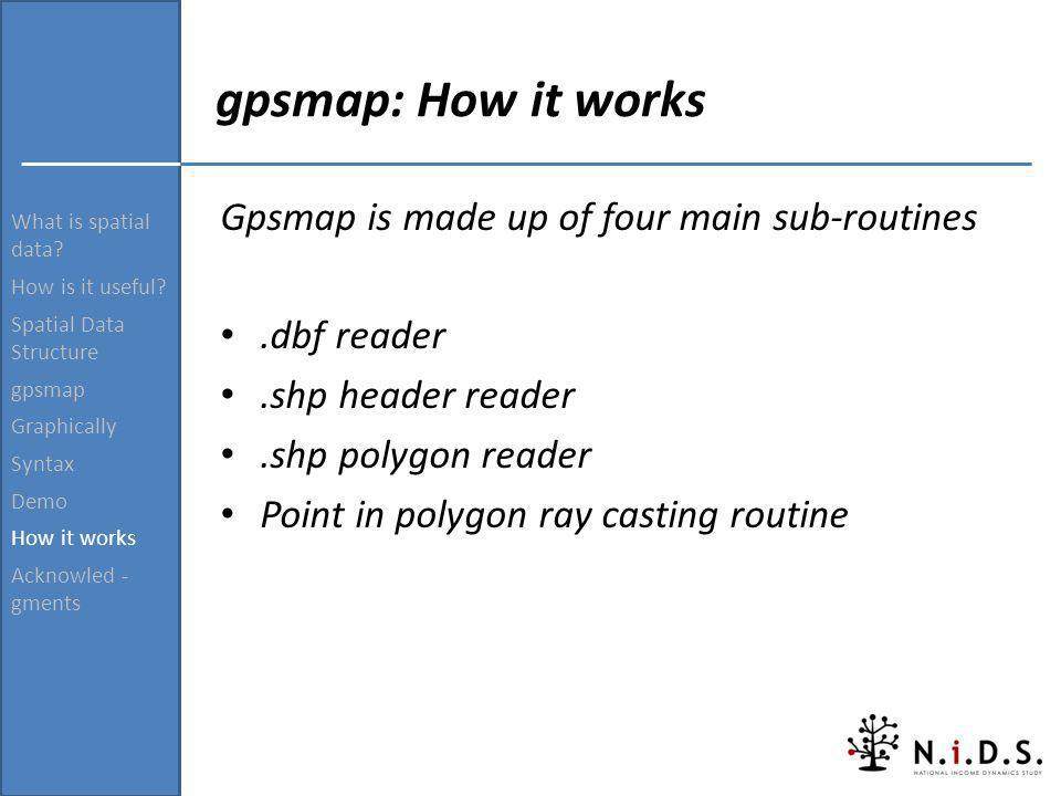 gpsmap: How it works Gpsmap is made up of four main sub-routines