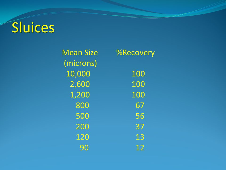 Sluices Mean Size %Recovery (microns) 10,000 100 2,600 100 1,200 100