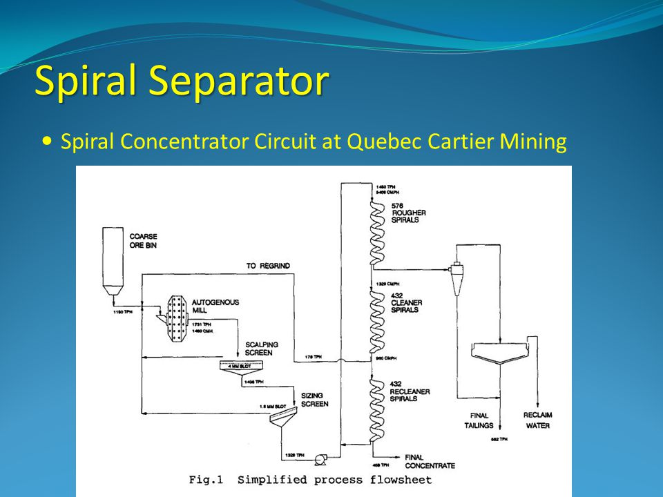 Spiral Separator Spiral Concentrator Circuit at Quebec Cartier Mining