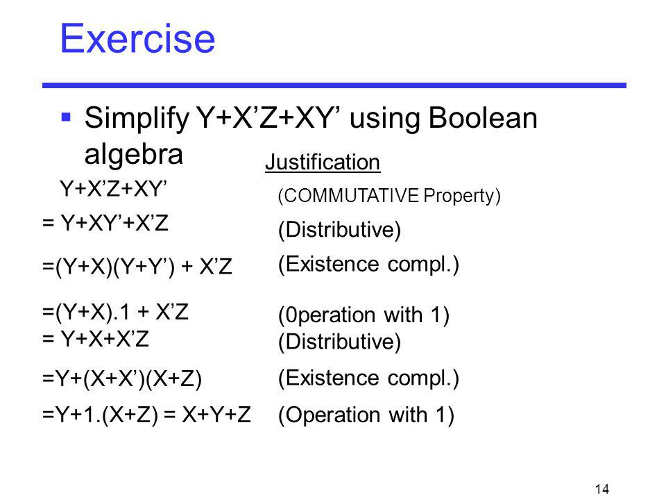 Exercise Simplify Y+X'Z+XY' using Boolean algebra Justification