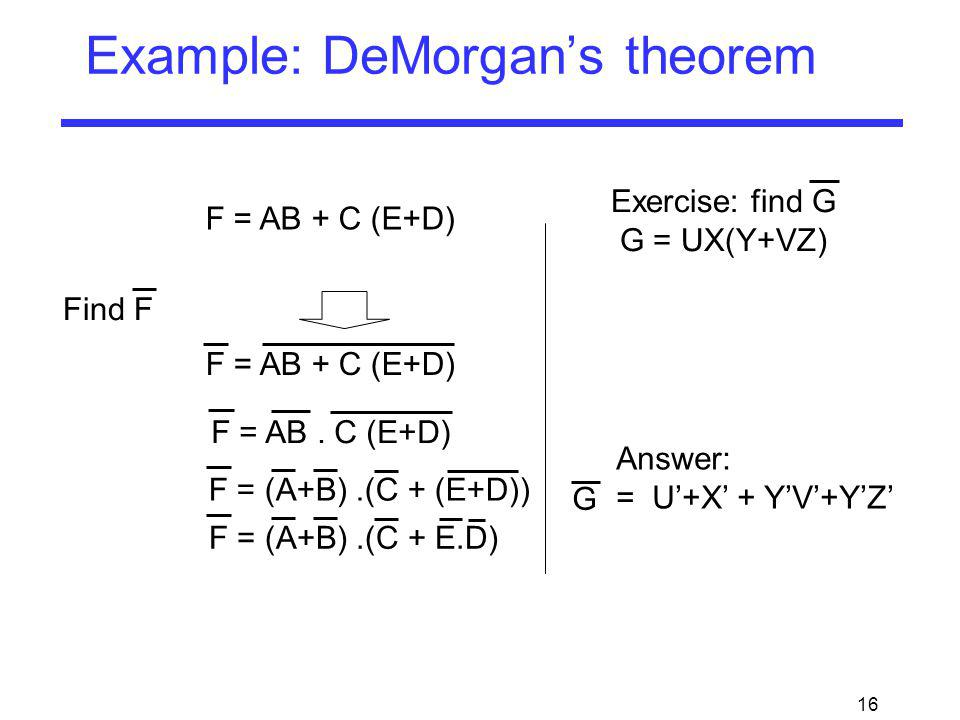 Example: DeMorgan's theorem