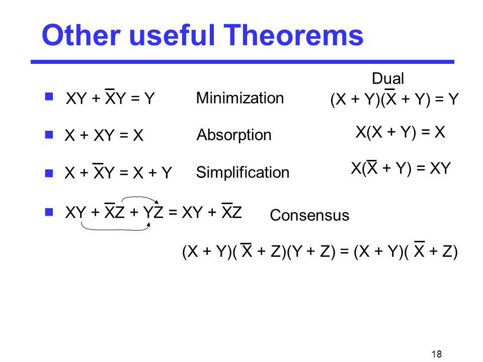 Other useful Theorems Dual XY + XY = Y Minimization (X + Y)(X + Y) = Y