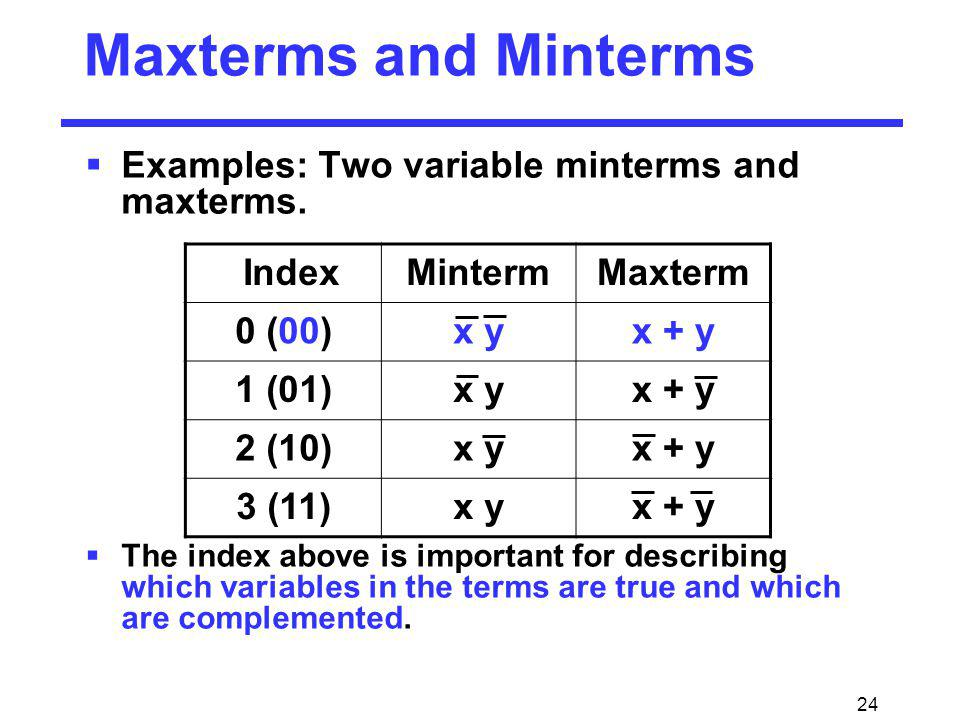 Maxterms and Minterms Examples: Two variable minterms and maxterms.