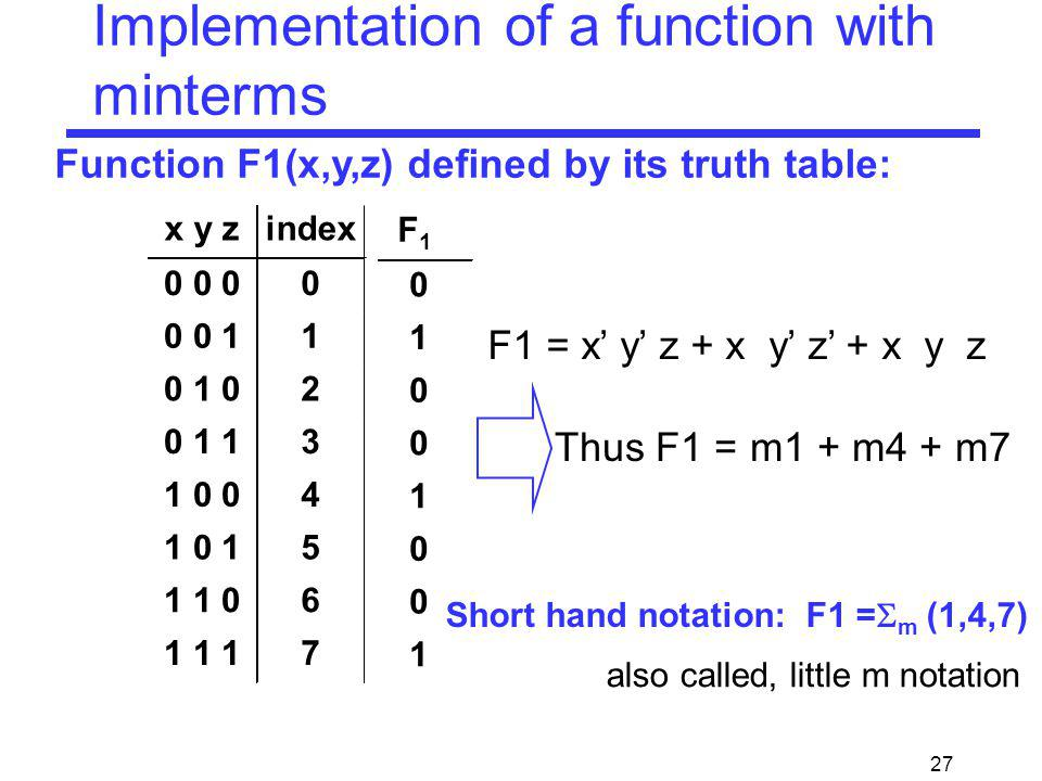 Implementation of a function with minterms