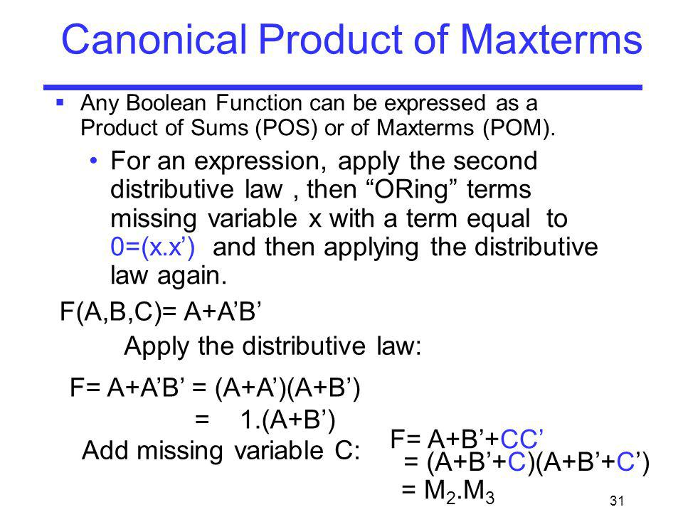 Canonical Product of Maxterms