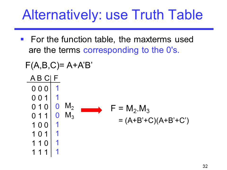Alternatively: use Truth Table