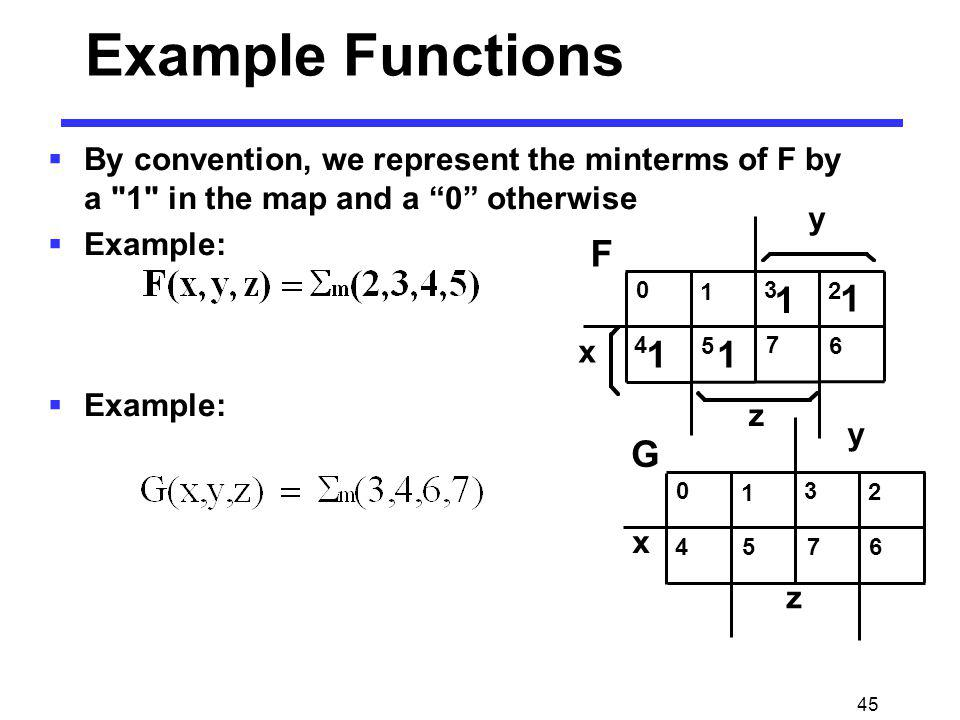 Example Functions By convention, we represent the minterms of F by a 1 in the map and a 0 otherwise.