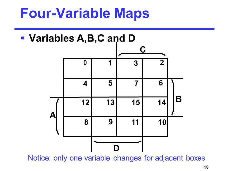 Four-Variable Maps Variables A,B,C and D C B A D 8 9 10 11 12 13 14 15