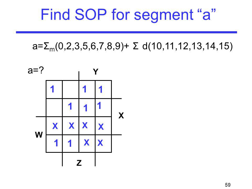 Find SOP for segment a