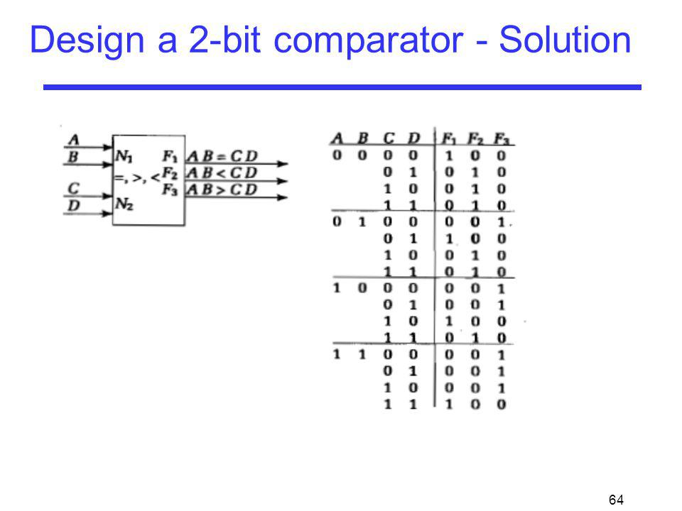 Design a 2-bit comparator - Solution