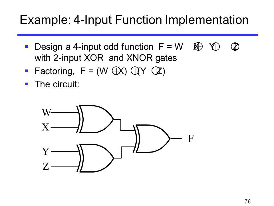 Example: 4-Input Function Implementation