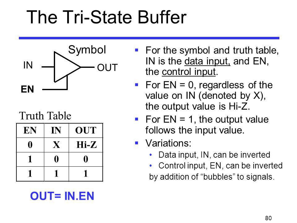 The Tri-State Buffer Symbol Truth Table OUT= IN.EN