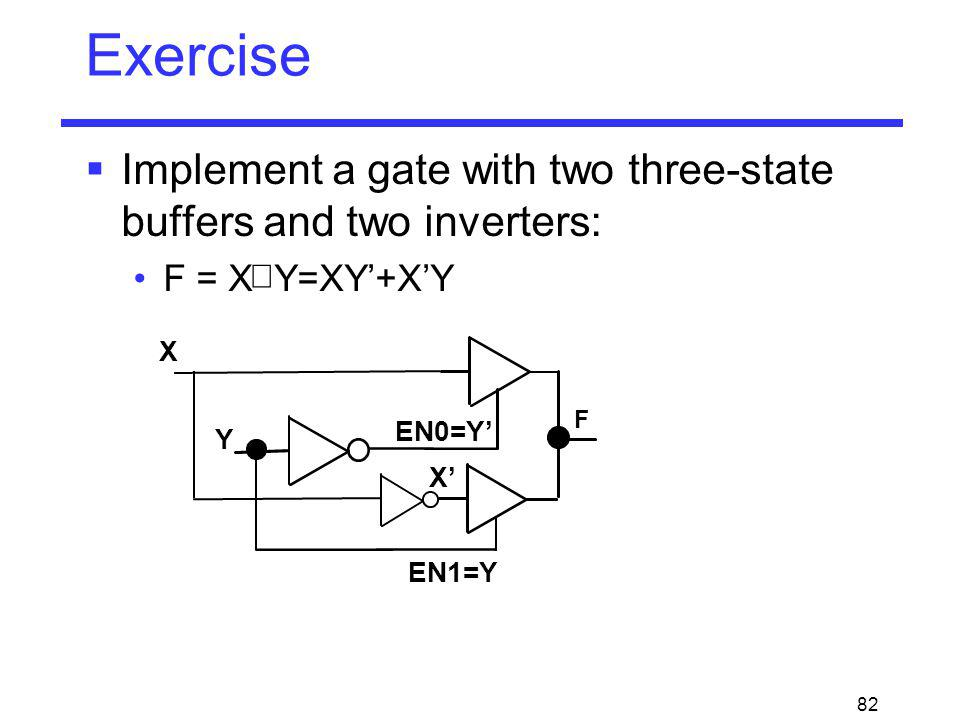 Exercise Implement a gate with two three-state buffers and two inverters: F = X Y=XY'+X'Y. Å. X.