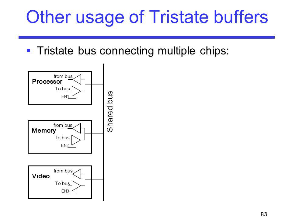 Other usage of Tristate buffers