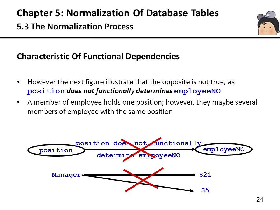position does not functionally