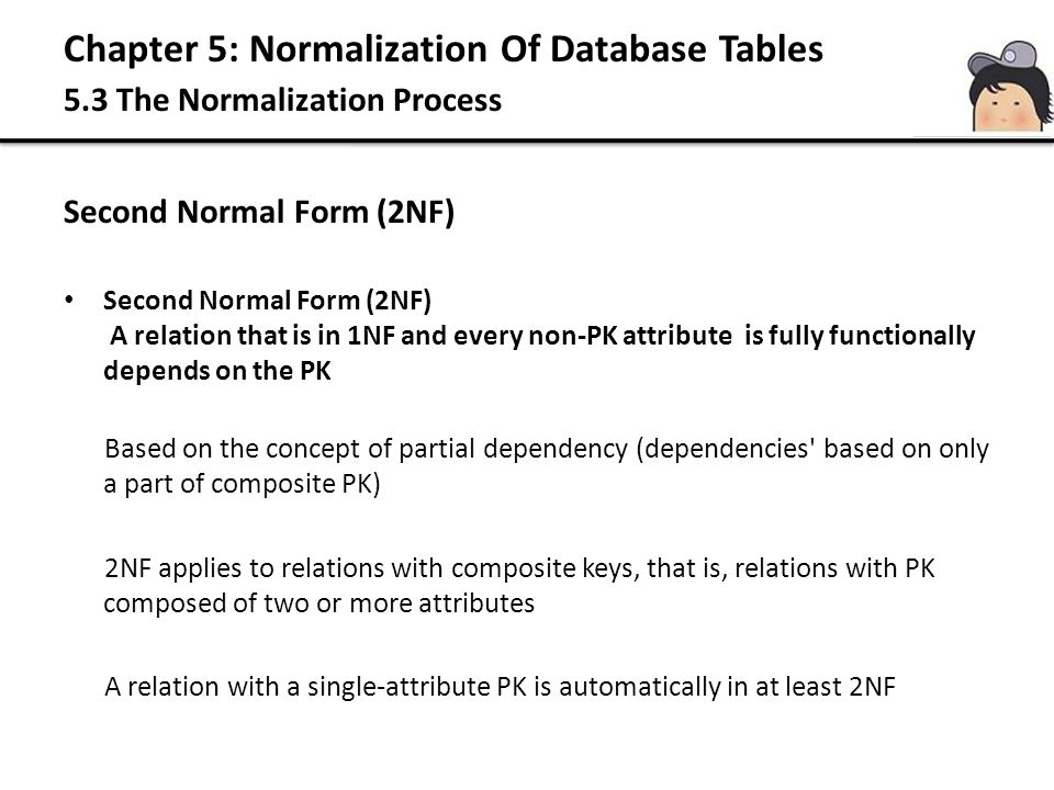 Chapter 5: Normalization Of Database Tables 5