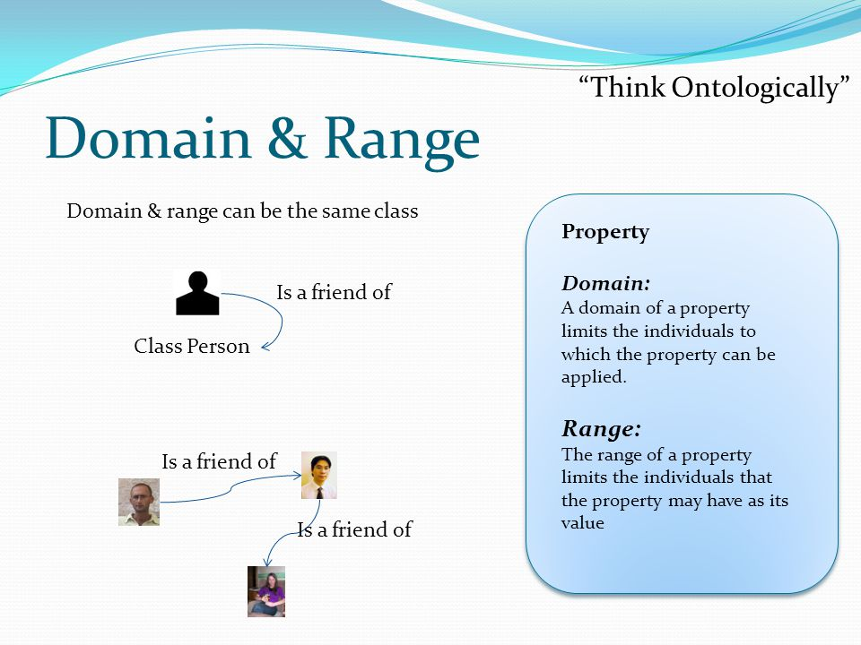 Domain & Range Think Ontologically Range: