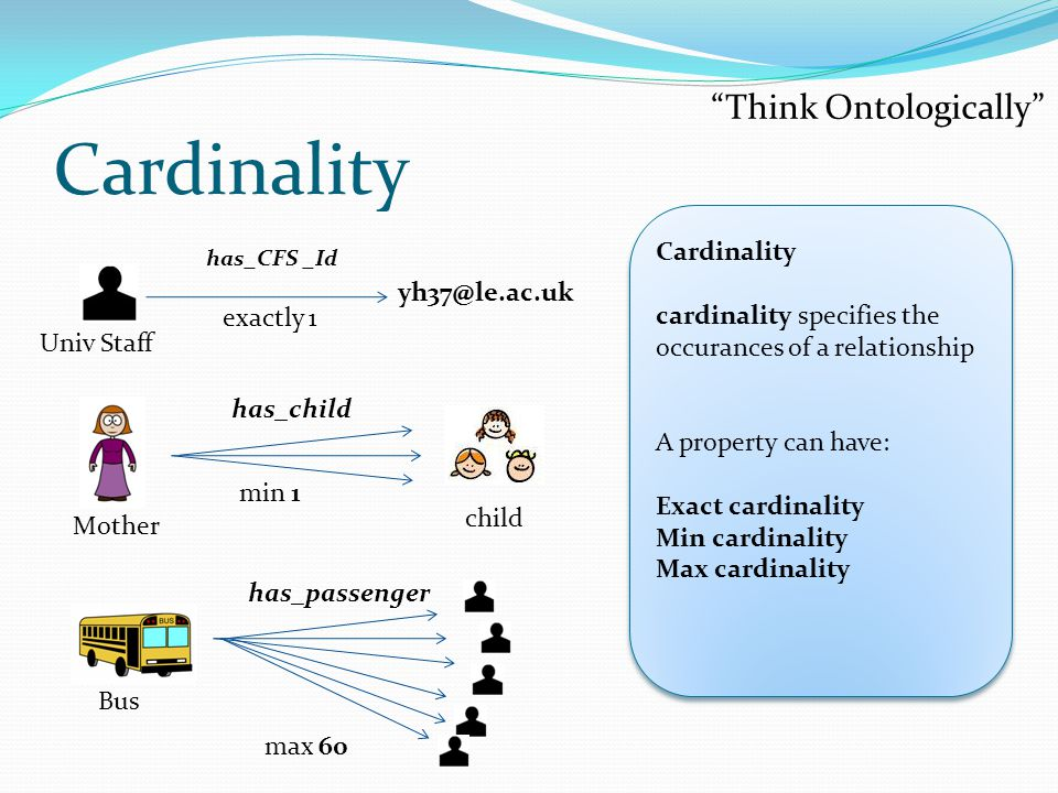 Cardinality Think Ontologically Cardinality