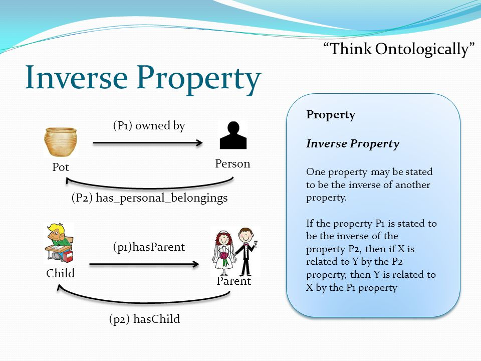 Inverse Property Think Ontologically Property (P1) owned by