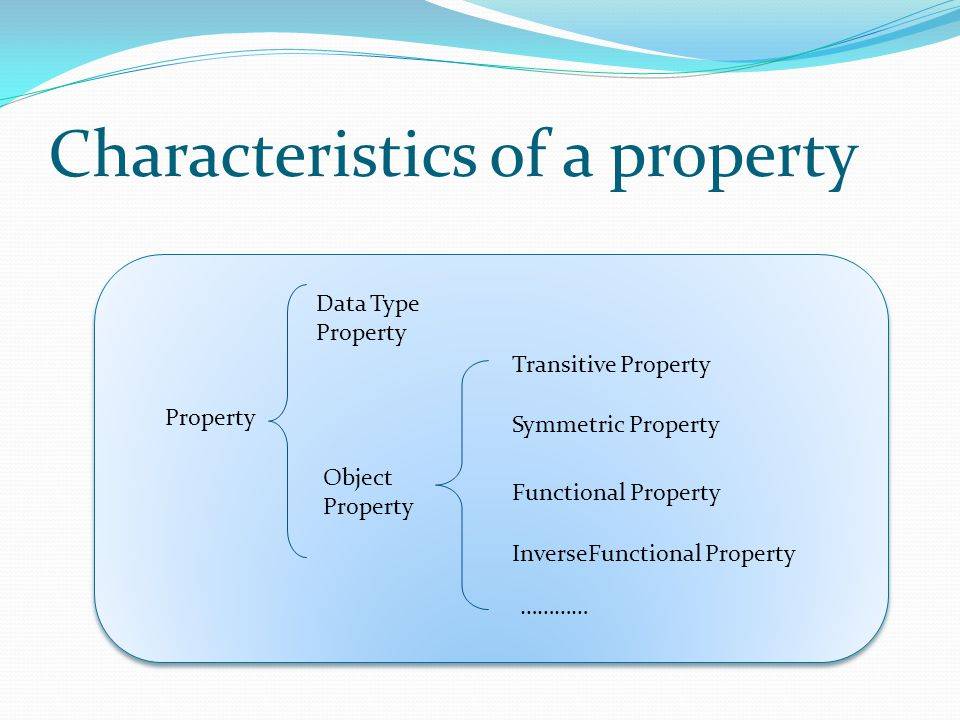 Characteristics of a property
