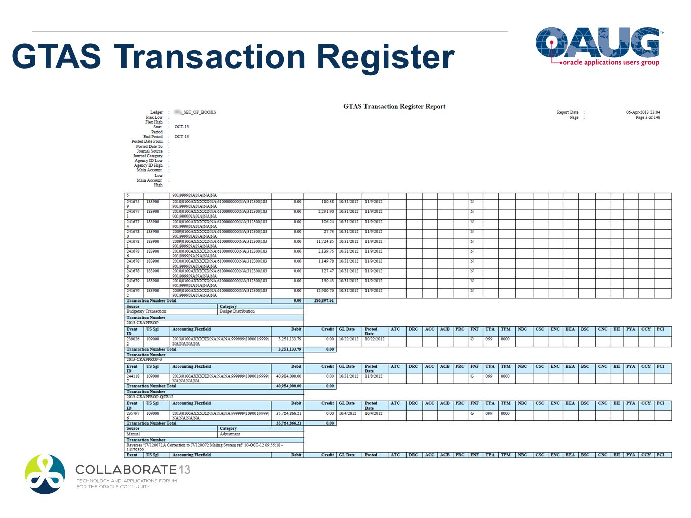 GTAS Transaction Register